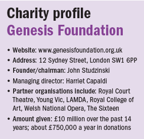 genesis foundation profile