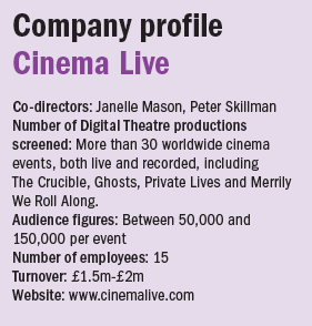 cinema live profile