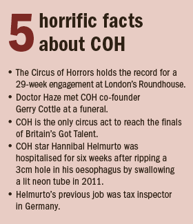 5 facts circus of horrors