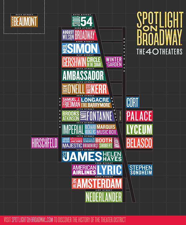 Mark Shenton 39 S Top Venues Broadway 39 S 45th Street Opinion The Stage